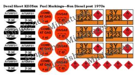 Fuel Markings - Non Diesel Post 1970's